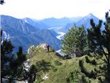 Monte Pisimonirazgledni pomolček naju je zvabil, da si ogledava okoljsko lepoto
