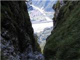 Monte PisimoniTam na Bili, tudi vhod v čarobno Rezijo