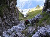 Monte Pisimonikratka grapa naju pripelje na bolj položna pobočja