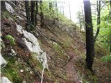 Robanov kot - Robanova planina...pot...., ki jo bom raziskala naslednjič...