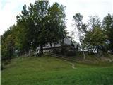 Hleviška planinakočo na Hleviški planini na novo od zunaj obnavljajo