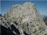 Prečenje Via de la Vita - Vevnica - Strug - Ponceter krasen pogled na bivak ter masiv Mangarta