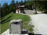 Prečenje Via de la Vita - Vevnica - Strug - Poncepri koči Zacchi
