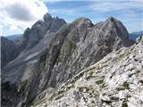 Prečenje Via de la Vita - Vevnica - Strug - PonceV Koncu špica in Kotova Špica - pogled z Vevnice