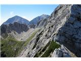 Krnička gora iz Matkove Krnicepogled nazaj