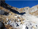 Briceljk... proti zatrepu doline med vrhovi, čez oz.mimo melišča bolj po levi