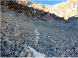 Briceljkna koncu melišča čez manjšo skalno stopnjo