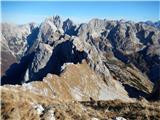 Briceljkpogled na greben proti Morežu, ... Jalovec in Pelci v ozadju