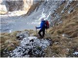 Briceljksestop nazaj po isti poti - nad zadnjim meliščem v dolini med vrhovi