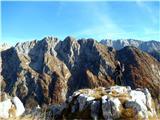 Briceljkpogled nasproti na greben Pihavnikov pri sestopu