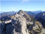Krkotnik 2116mproti Vrtači iz vrha