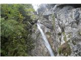 Slovenski slapovi vodotokov Tu v bližini na desni strani vodi neoznačena pot na planino Korošico prek Šraj peska in Naj štanta. Trikrat sem že poizkušal-nikoli nisem uspel.
