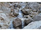 Slovenski slapovi vodotokov Voda , ki priteče od slapa kmalu med tem peskom ponikne.