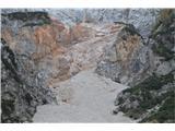 Slovenski slapovi vodotokov Slap Čedca -bližje se ne sme, oziroma kar je od njega ostalo.