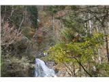 Slovenski slapovi vodotokov Skrivajo se.