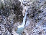 Slovenski slapovi vodotokov Zelo blizu so nam Korošaški slapovi-v bližini Kamnika.