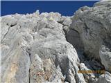 Škrlatica južni raz IV-III 350mTu gor treba po kaminih ... ta stopl je orijentir ...