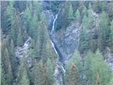 Slovenski slapovi vodotokov Letos sem bil dvakrat na Visokih Turah-ta slapova smo videli na turi na Sauleck.