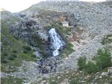 Slovenski slapovi vodotokov Ta je bil tik pod kočo.