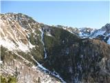 Kalški grebenPrečnica do Pl.Koren