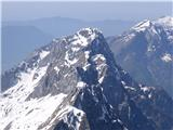 BriceljkPa še enak posnetek z vrha Jalovca