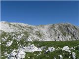 Kalški grebenVršni greben,desno vrh