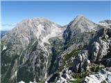 Kalški grebenPrvaka Kamniških alp