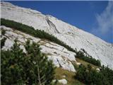 Tolminski KukZnamenito plezališče,tudi lepo za oko!