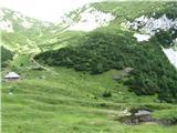 Kalški grebenZraven jezerce,ki se napaja s šlauhom,izpod Zvoha
