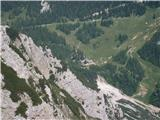 BegunjščicaPogled z vrha na Zelenico