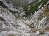 Krnička gora iz Matkove KrniceSestop na kratko po žlebu najlažjega pristopa ...