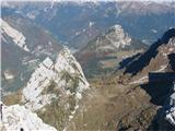 Creton di Tul (2287) in Creta Forata (2462)spodaj ošiljeni Monte Geu, zadaj Monte Tuglia
