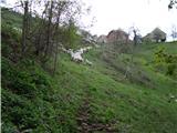 Tirske pečiTrop ovac - tukaj čez dvorišče ( Tiršek )