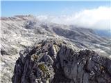 Visoki KaninPogled na Kaninske pode z Crnega Vogla