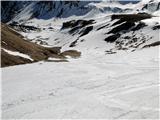 Romatenspitze, 2696 mNekje na sredini skreva s smeri vzpona proti desni in smučava v dolinico Laschgbach....