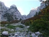 Bovški Gamsovecše zadnji pogled nazaj gor po Sovatni