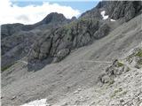 Žrd (2324m)Pogled nazaj na prehojeno pot...