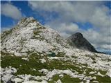 Žrd (2324m)Bivak Marussich...levo Vrh Grubje, desno Žrd (oziroma njen predvrh)
