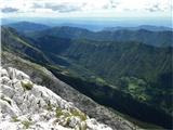 Žrd (2324m)Pogled v dolino Rezija...pa Matajur, Kobariški stol....