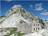 Žrd (2324m)Pa smo nazaj na sedlu Bela peč...ostanki vojaški utrdbe, zadaj Bela peč...