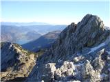 Tolminski KukPogled na Bohinjsko jezero med potjo proti Vrhu Podrte gore