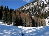 Čisti vrhJesen - zima na planini Dol pod Plazmi...