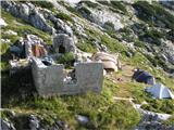 Visoki Kaninpri ruševinah stare koče je pravi mali jamarski tabor