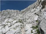 Visoki Kaninproti vrhu, kako je šele pozimi tukaj strmo