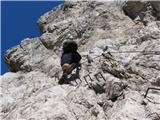 Turska goraGremo v skalo