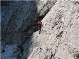 Turska goraNa začetku veliko jeklenic in klinov