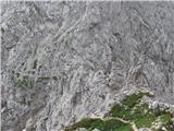 Turska goraPot je atraktivna