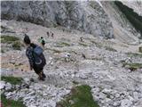 Turska goraGužva proti Okrešlju ( gor in dol )