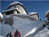 Romanje na Sv. Višarjeogromno snega