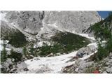 Mrzla goraDolgo snežišče nad Okrešljem